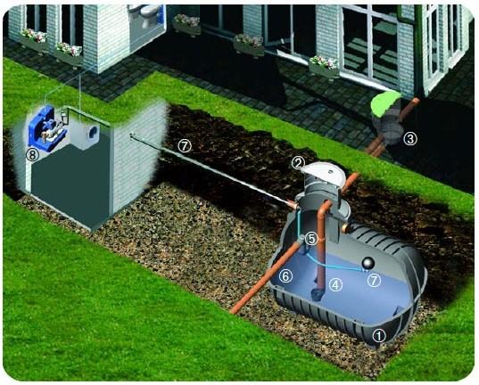 Haus_und_Garten_Standard